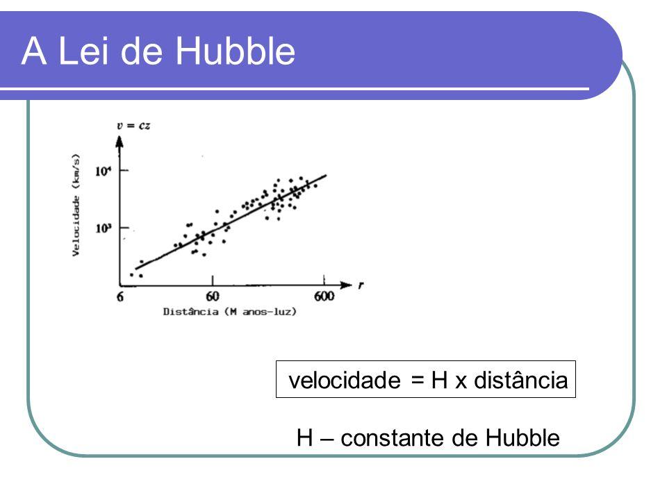 velocidade = H x distância