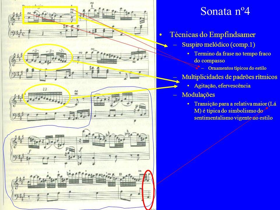 Sonata nº4 Técnicas do Empfindsamer Suspiro melódico (comp.1)