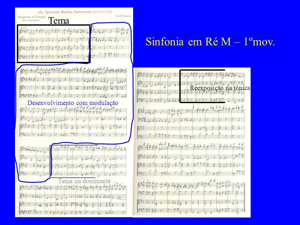 Sinfonia em Ré M – 1ºmov. Tema Reexposição na tônica
