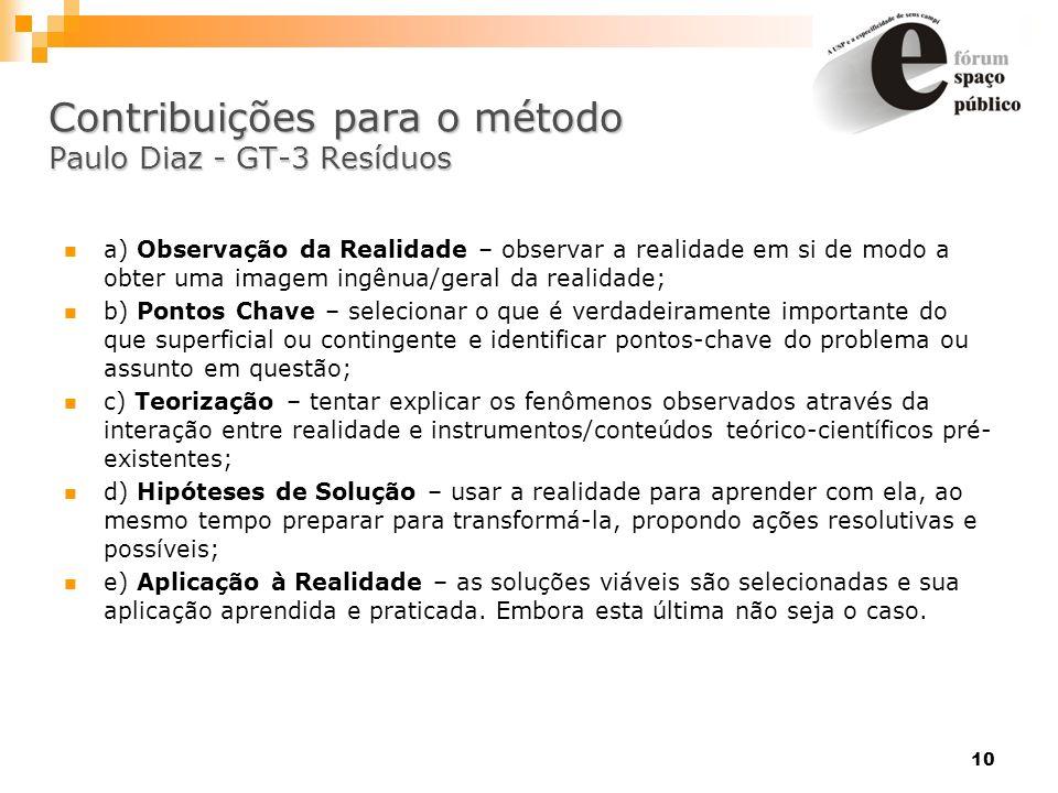 Contribuições para o método Paulo Diaz - GT-3 Resíduos