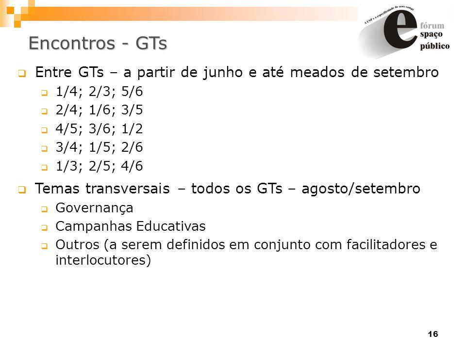 Encontros - GTs Entre GTs – a partir de junho e até meados de setembro