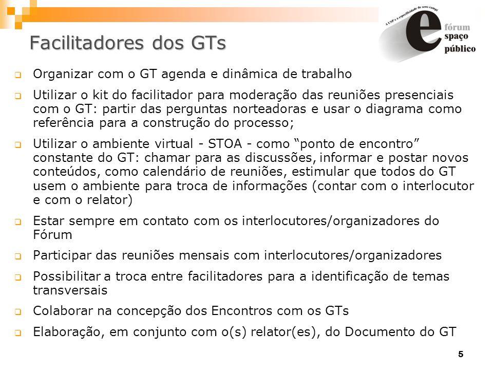 Facilitadores dos GTs Organizar com o GT agenda e dinâmica de trabalho