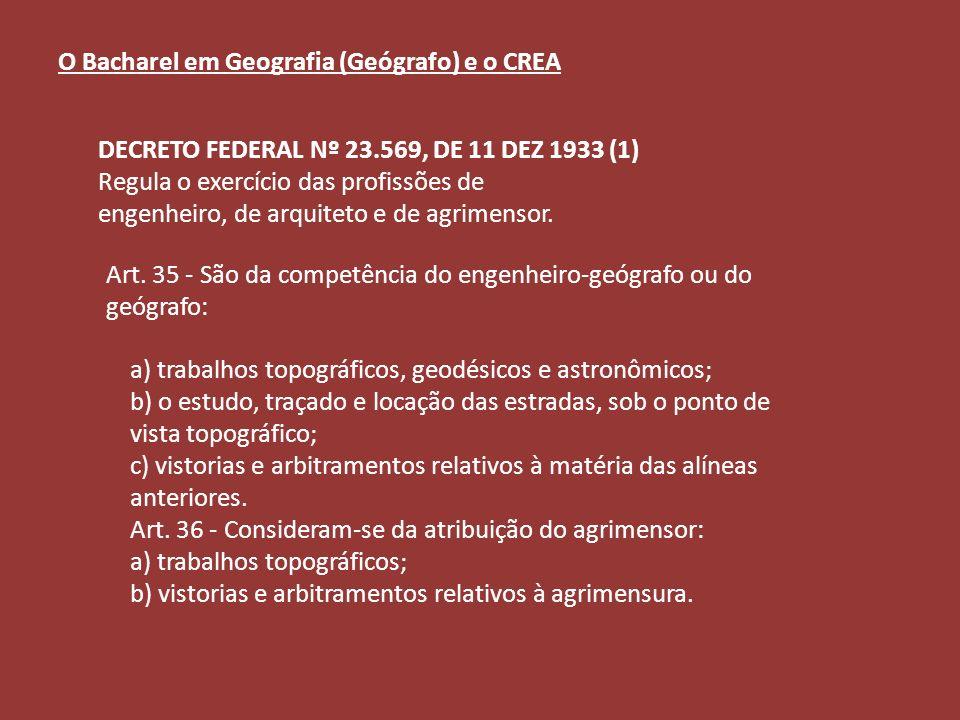 O Bacharel em Geografia (Geógrafo) e o CREA