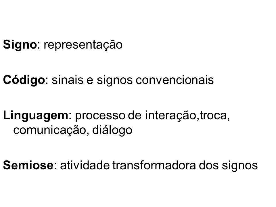 Signo: representação Código: sinais e signos convencionais Linguagem: processo de interação,troca, comunicação, diálogo Semiose: atividade transformadora dos signos