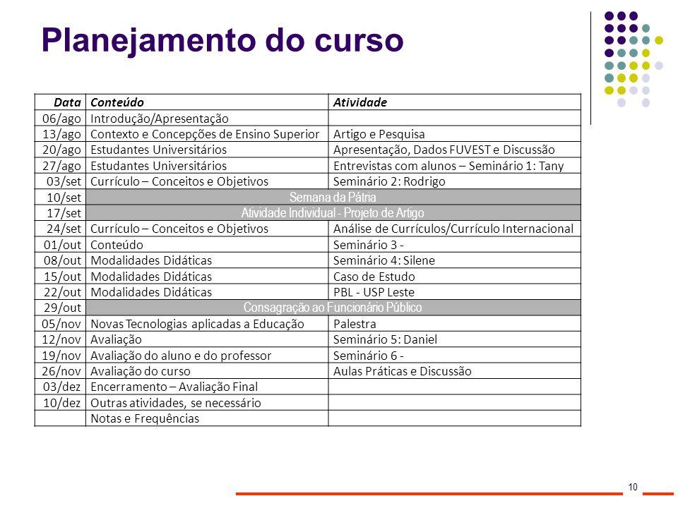 Planejamento do curso Cronograma: Data Conteúdo Atividade 06/ago