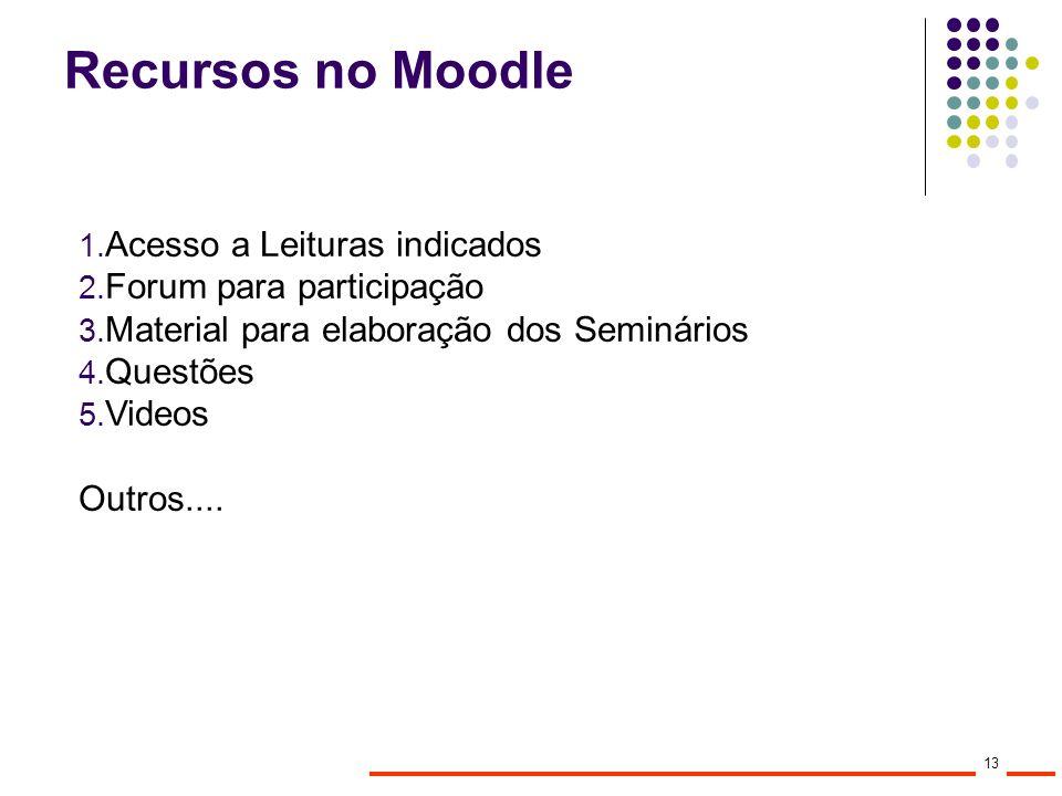 Recursos no Moodle Acesso a Leituras indicados Forum para participação