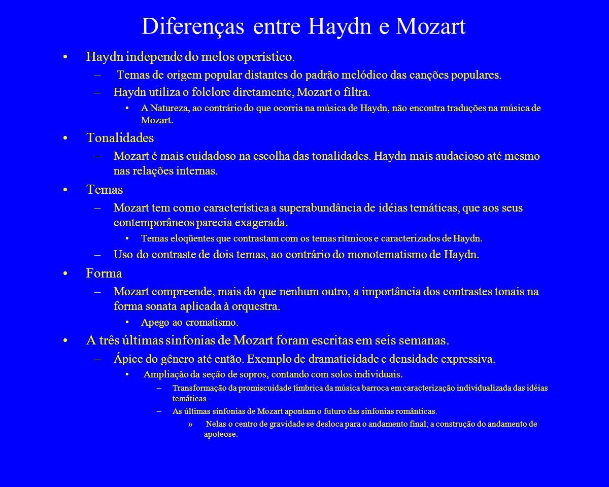 Diferenças entre Haydn e Mozart