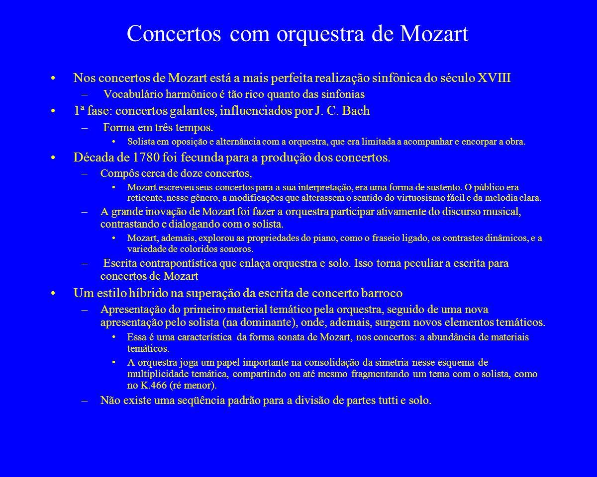 Concertos com orquestra de Mozart