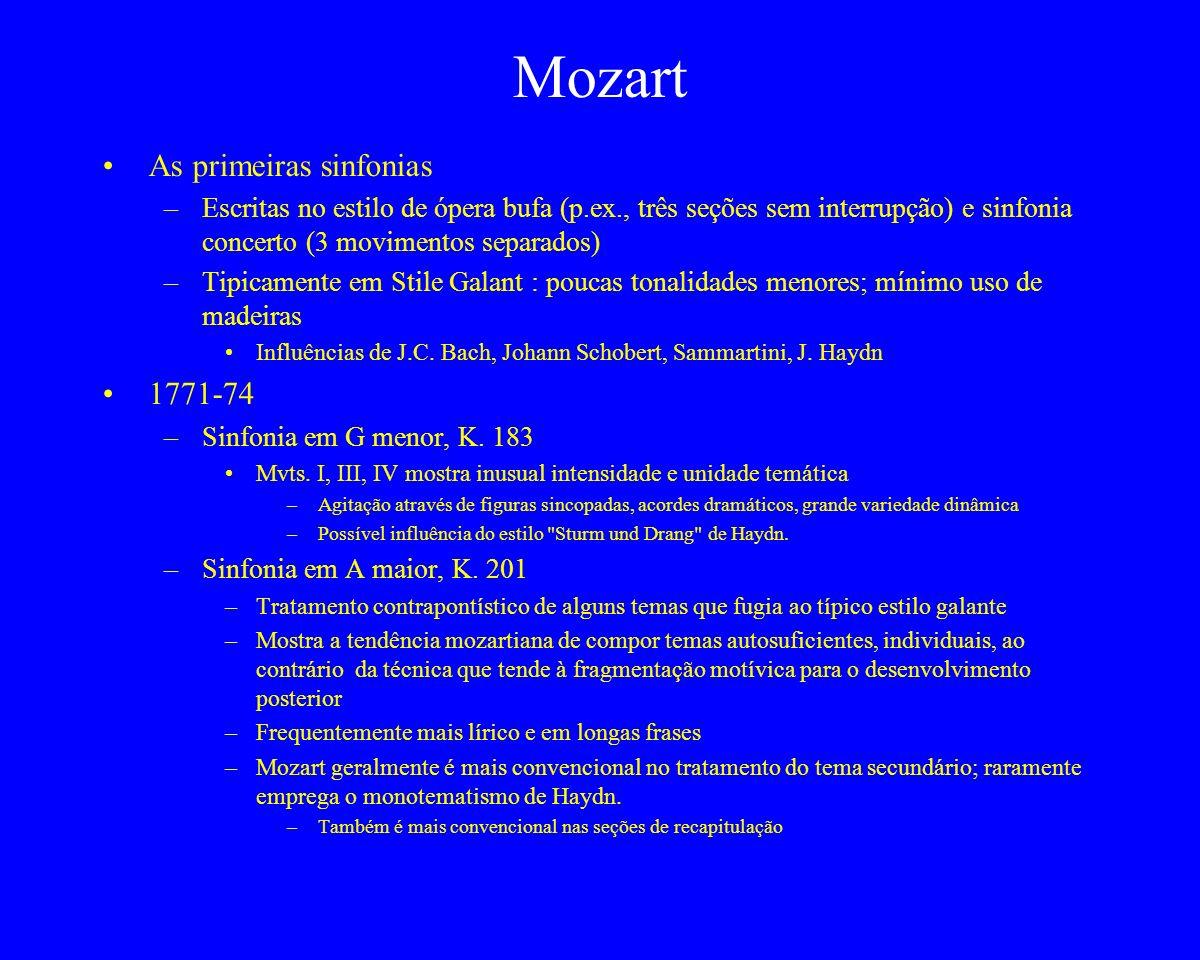 Mozart As primeiras sinfonias 1771-74