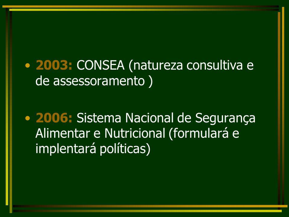 2003: CONSEA (natureza consultiva e de assessoramento )