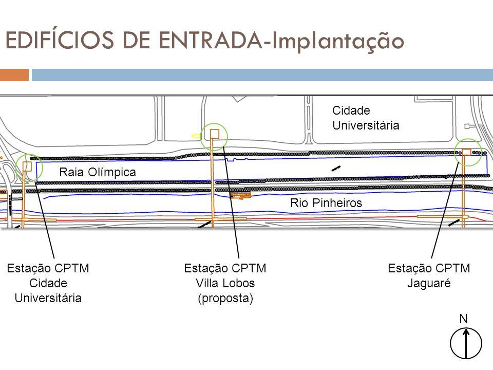 EDIFÍCIOS DE ENTRADA-Implantação