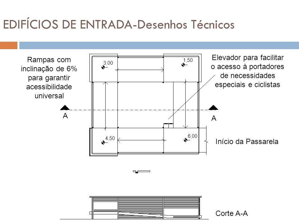 EDIFÍCIOS DE ENTRADA-Desenhos Técnicos