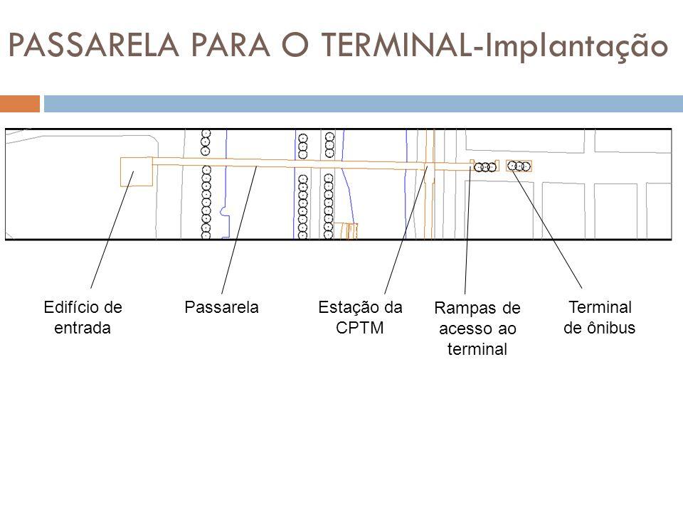 Rampas de acesso ao terminal