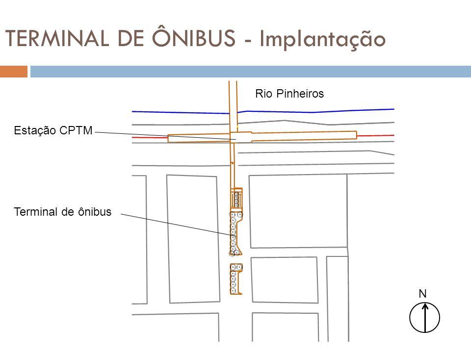 TERMINAL DE ÔNIBUS - Implantação
