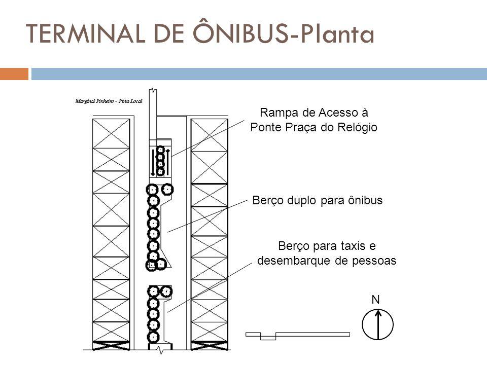 TERMINAL DE ÔNIBUS-Planta