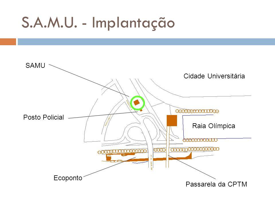 S.A.M.U. - Implantação SAMU Cidade Universitária Posto Policial