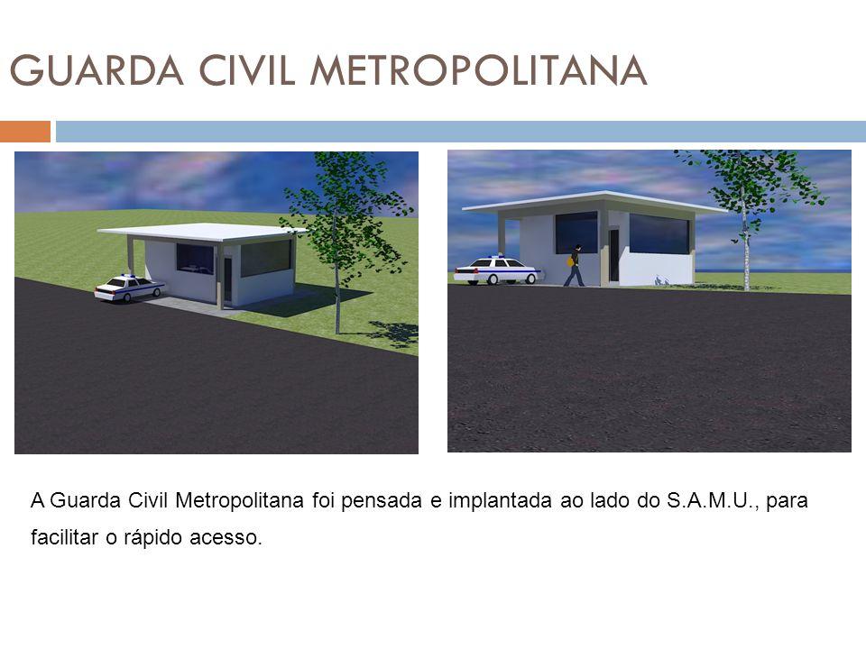 GUARDA CIVIL METROPOLITANA