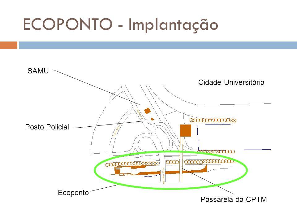 ECOPONTO - Implantação