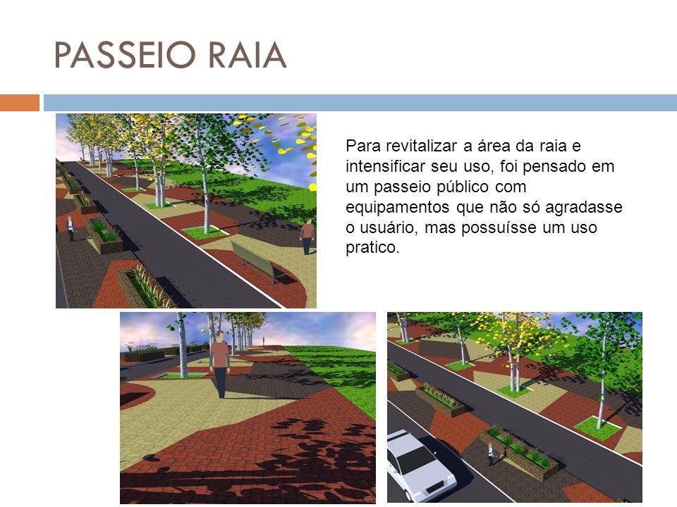 PASSEIO RAIA