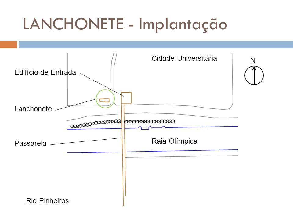 LANCHONETE - Implantação