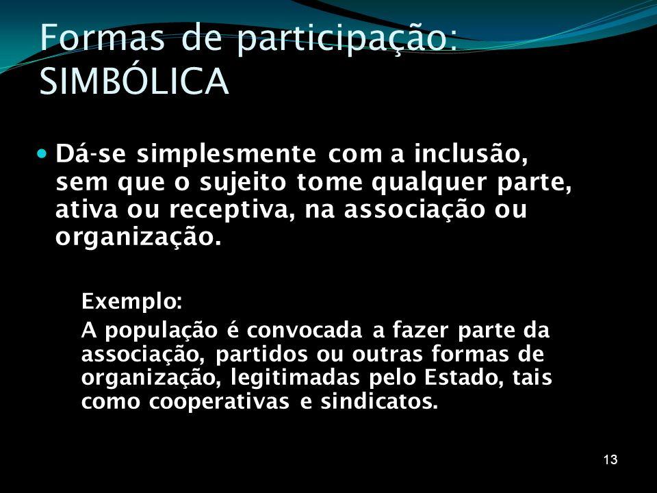 Formas de participação: SIMBÓLICA