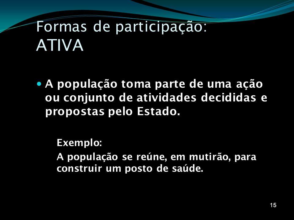 Formas de participação: ATIVA