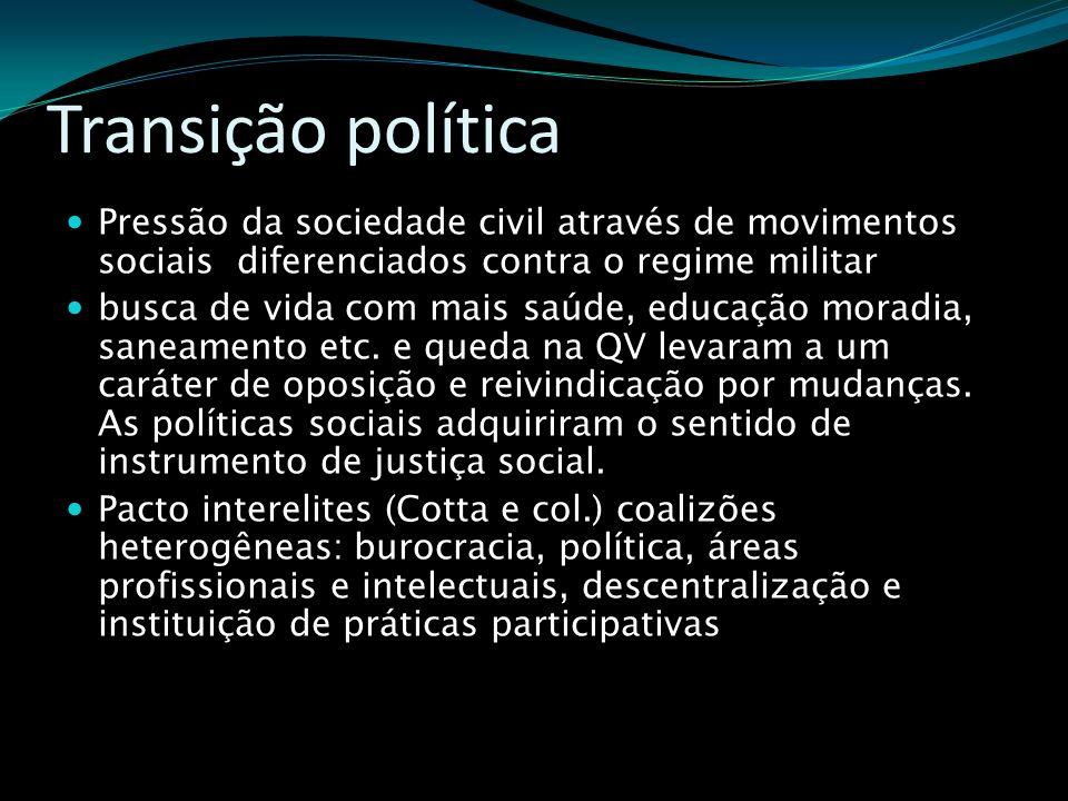 Transição política Pressão da sociedade civil através de movimentos sociais diferenciados contra o regime militar.