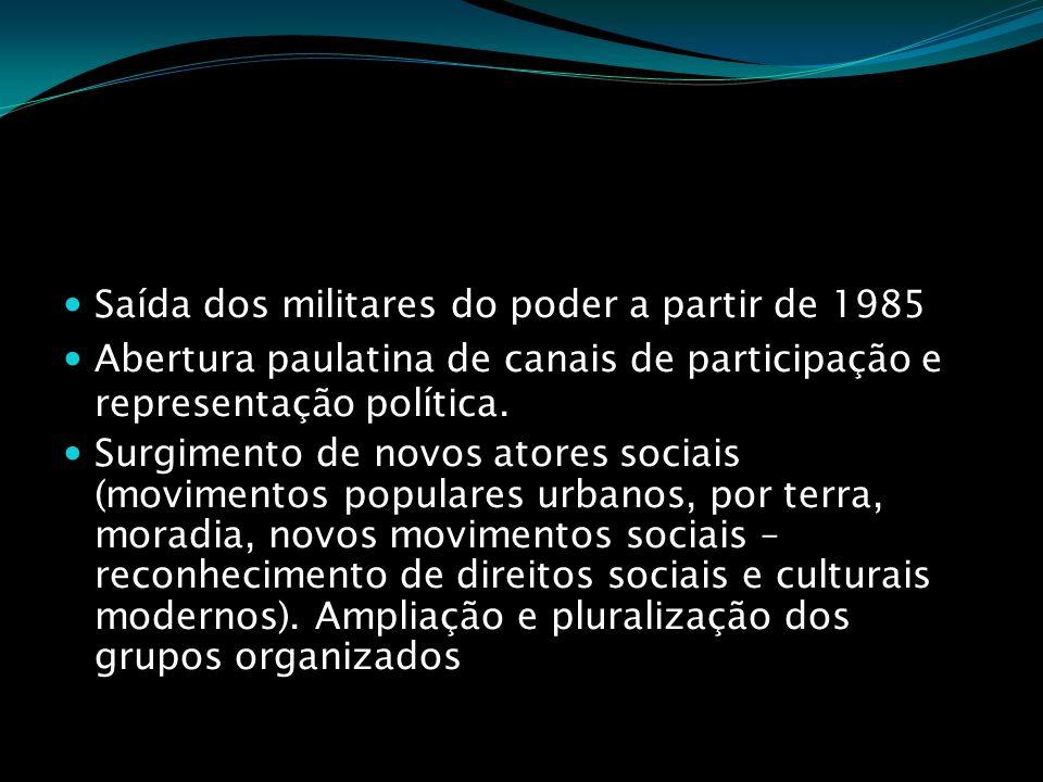 Saída dos militares do poder a partir de 1985