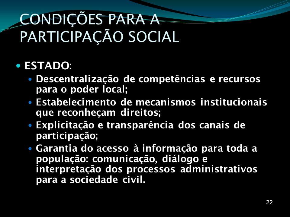 CONDIÇÕES PARA A PARTICIPAÇÃO SOCIAL