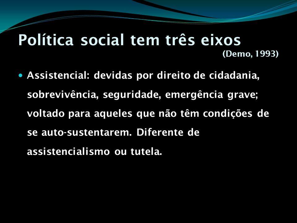 Política social tem três eixos (Demo, 1993)