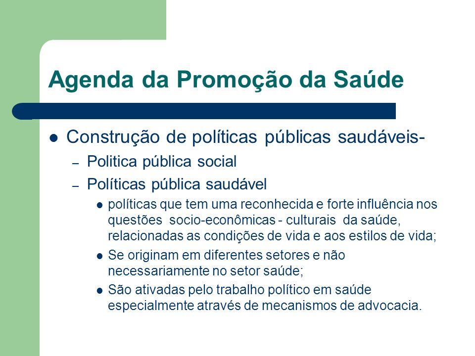 Agenda da Promoção da Saúde