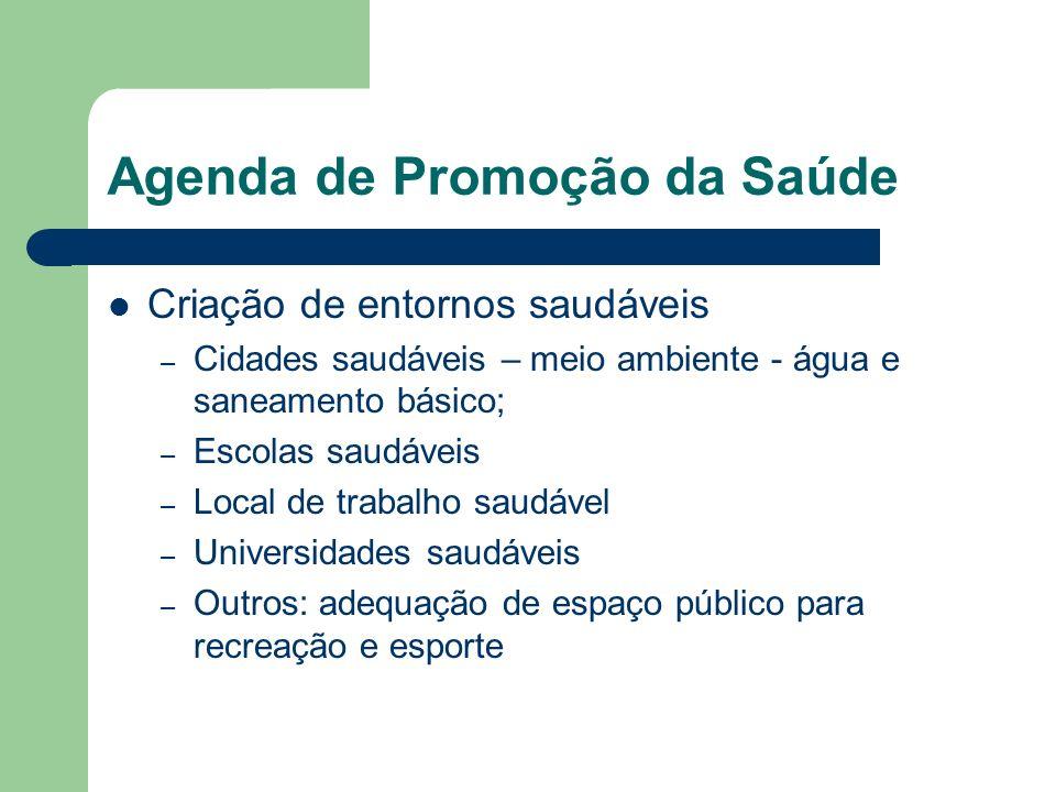 Agenda de Promoção da Saúde