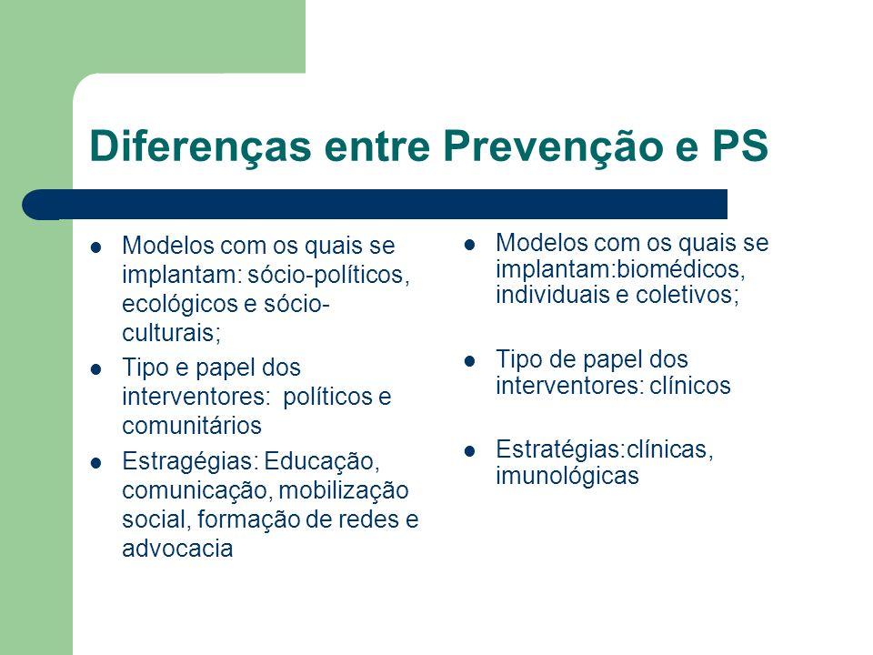 Diferenças entre Prevenção e PS