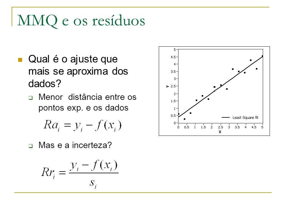 MMQ e os resíduos Qual é o ajuste que mais se aproxima dos dados