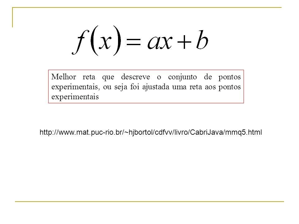 Melhor reta que descreve o conjunto de pontos experimentais, ou seja foi ajustada uma reta aos pontos experimentais