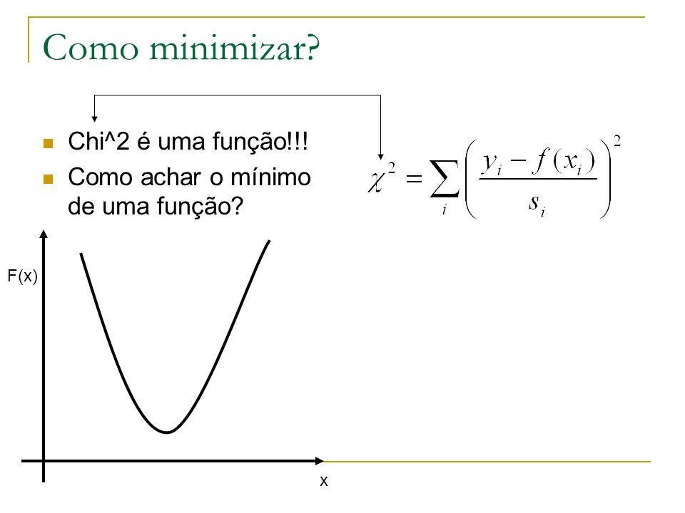 Como minimizar Chi^2 é uma função!!!