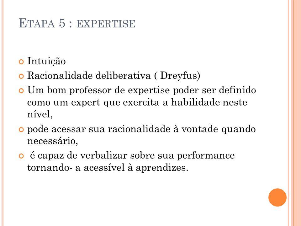 Etapa 5 : expertise Intuição Racionalidade deliberativa ( Dreyfus)