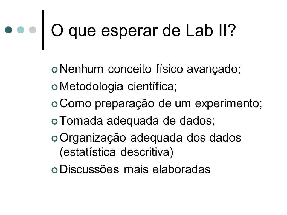 O que esperar de Lab II Nenhum conceito físico avançado;
