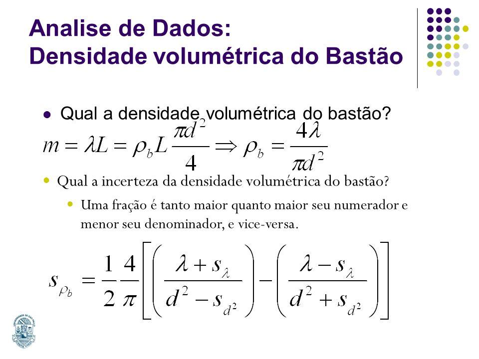 Analise de Dados: Densidade volumétrica do Bastão