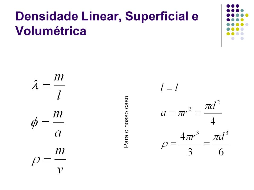 Densidade Linear, Superficial e Volumétrica