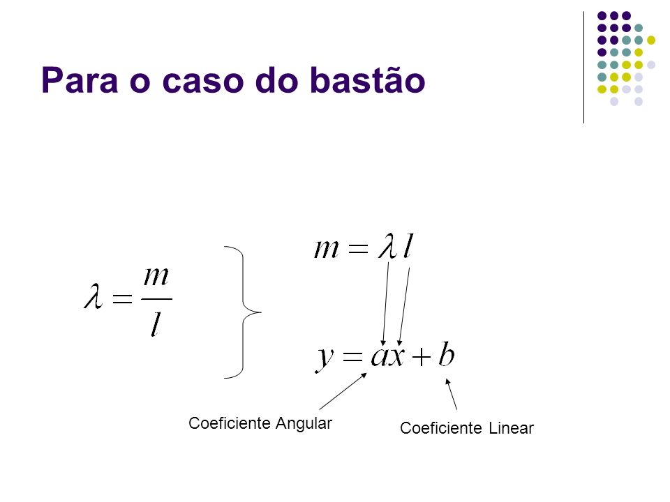 Para o caso do bastão Coeficiente Angular Coeficiente Linear