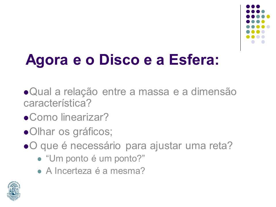Agora e o Disco e a Esfera: