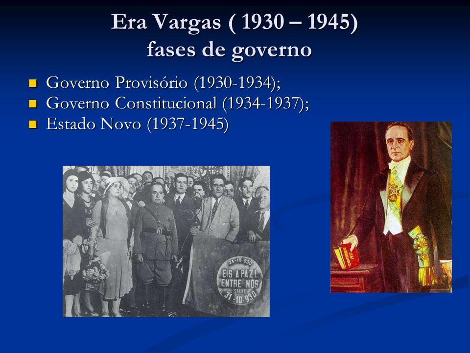Era Vargas ( 1930 – 1945) fases de governo