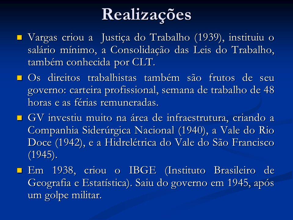 Realizações Vargas criou a Justiça do Trabalho (1939), instituiu o salário mínimo, a Consolidação das Leis do Trabalho, também conhecida por CLT.