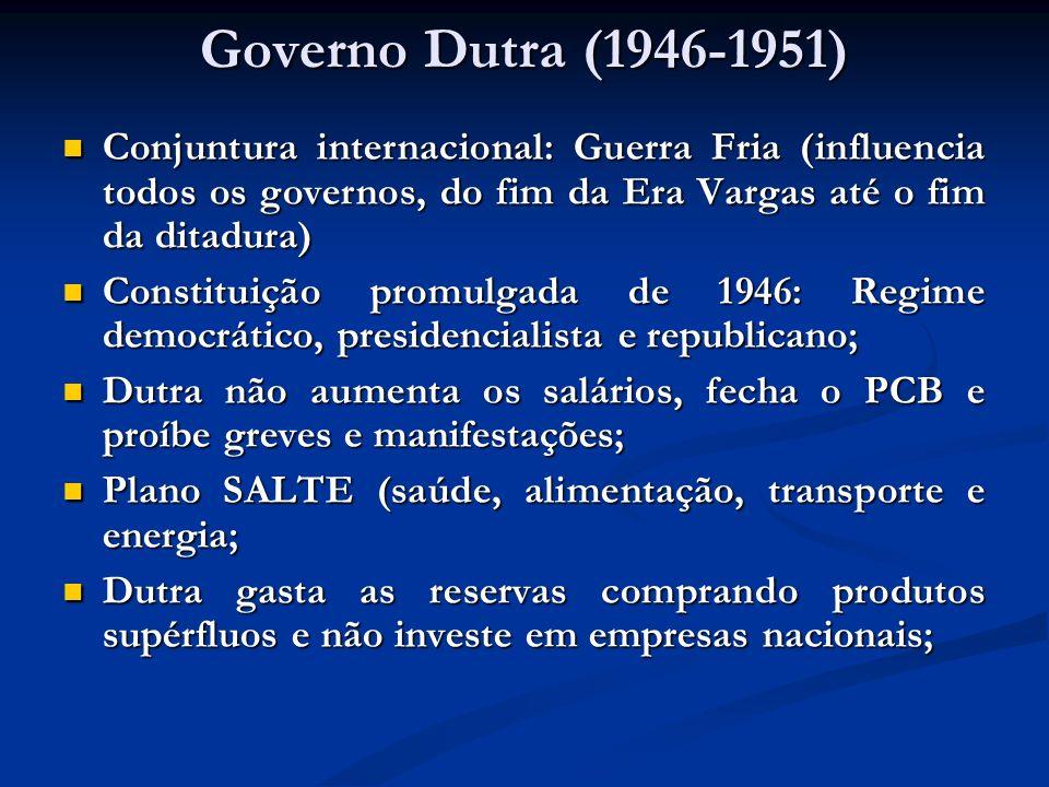 Governo Dutra (1946-1951)Conjuntura internacional: Guerra Fria (influencia todos os governos, do fim da Era Vargas até o fim da ditadura)