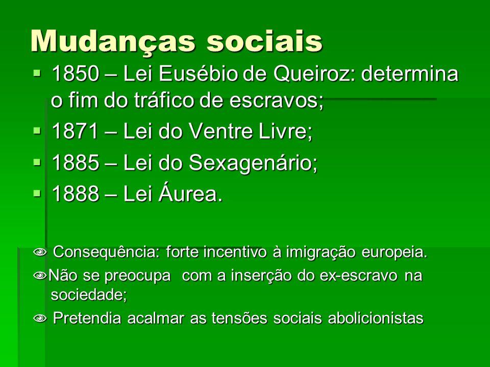 Mudanças sociais 1850 – Lei Eusébio de Queiroz: determina o fim do tráfico de escravos; 1871 – Lei do Ventre Livre;