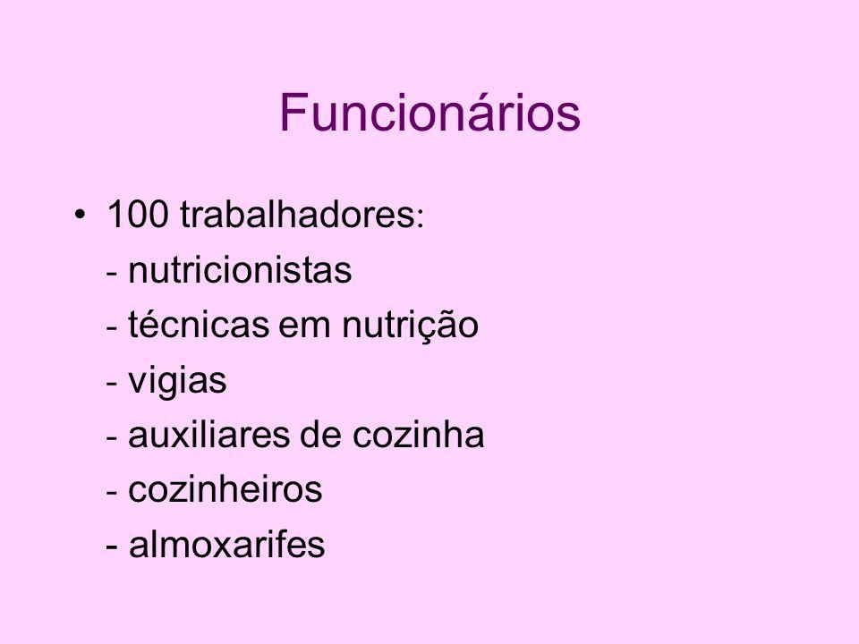 Funcionários 100 trabalhadores: - nutricionistas