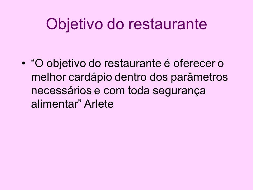 Objetivo do restaurante