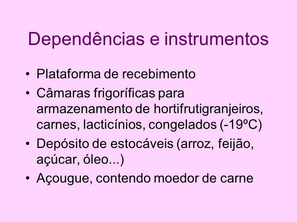 Dependências e instrumentos
