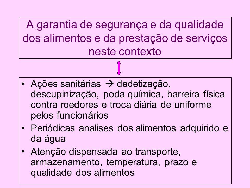 A garantia de segurança e da qualidade dos alimentos e da prestação de serviços neste contexto
